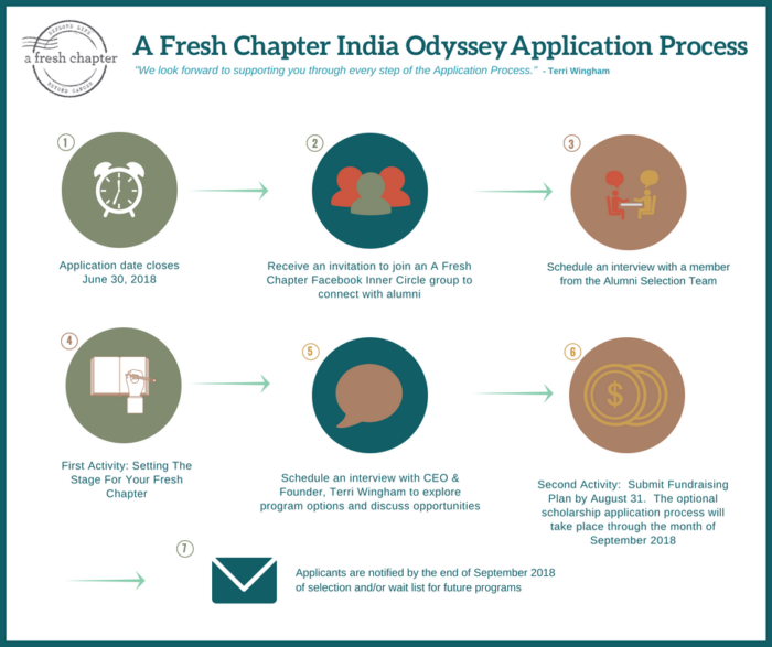 cf0648df5 A Fresh Chapter Returns To India February 23 - March 9